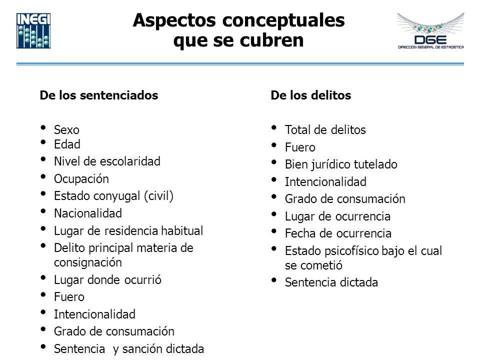 De los sentenciados Sexo Edad Nivel de escolaridad Ocupación Estado conyugal (civil) Nacionalidad Lugar de residencia habitual Delito principal materi