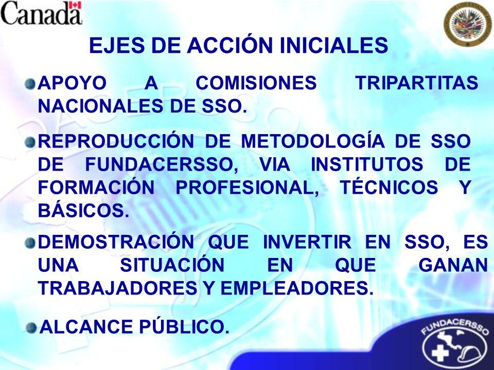 APOYO A COMISIONES TRIPARTITAS NACIONALES DE SSO.