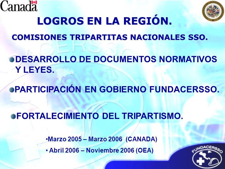 Marzo 2005 – Marzo 2006 (CANADA) Abril 2006 – Noviembre 2006 (OEA) COMISIONES TRIPARTITAS NACIONALES SSO. LOGROS EN LA REGIÓN. FORTALECIMIENTO DEL TRI