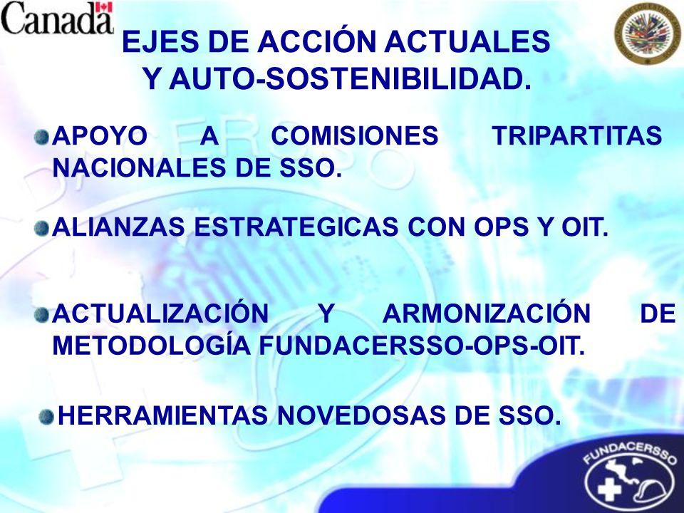 APOYO A COMISIONES TRIPARTITAS NACIONALES DE SSO. ALIANZAS ESTRATEGICAS CON OPS Y OIT.