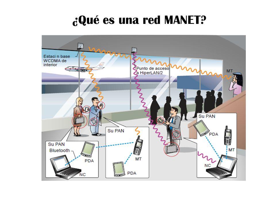 Limitaciones de QoS en Redes MANET Estimación y limitación del ancho de banda: La capacidad en las Manets es escaso, el canal no es confiable ya que este es afectado por interferencias, ruido y desvanecimiento por multi-trayecto.