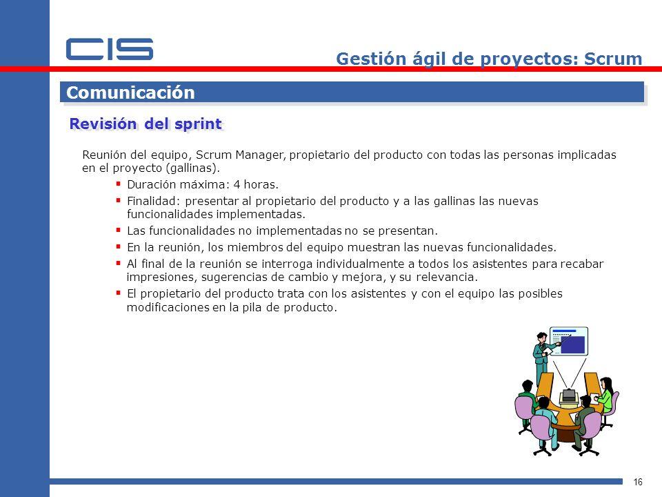 16 Comunicación Revisión del sprint Reunión del equipo, Scrum Manager, propietario del producto con todas las personas implicadas en el proyecto (gall