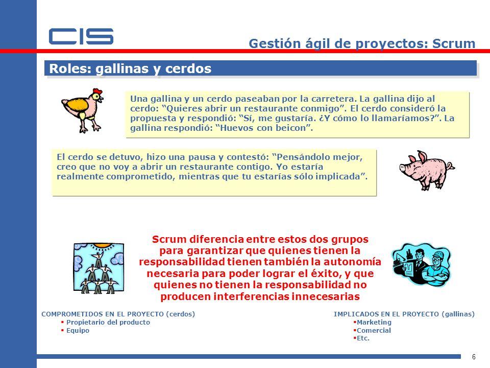 6 Roles: gallinas y cerdos Una gallina y un cerdo paseaban por la carretera. La gallina dijo al cerdo: Quieres abrir un restaurante conmigo. El cerdo