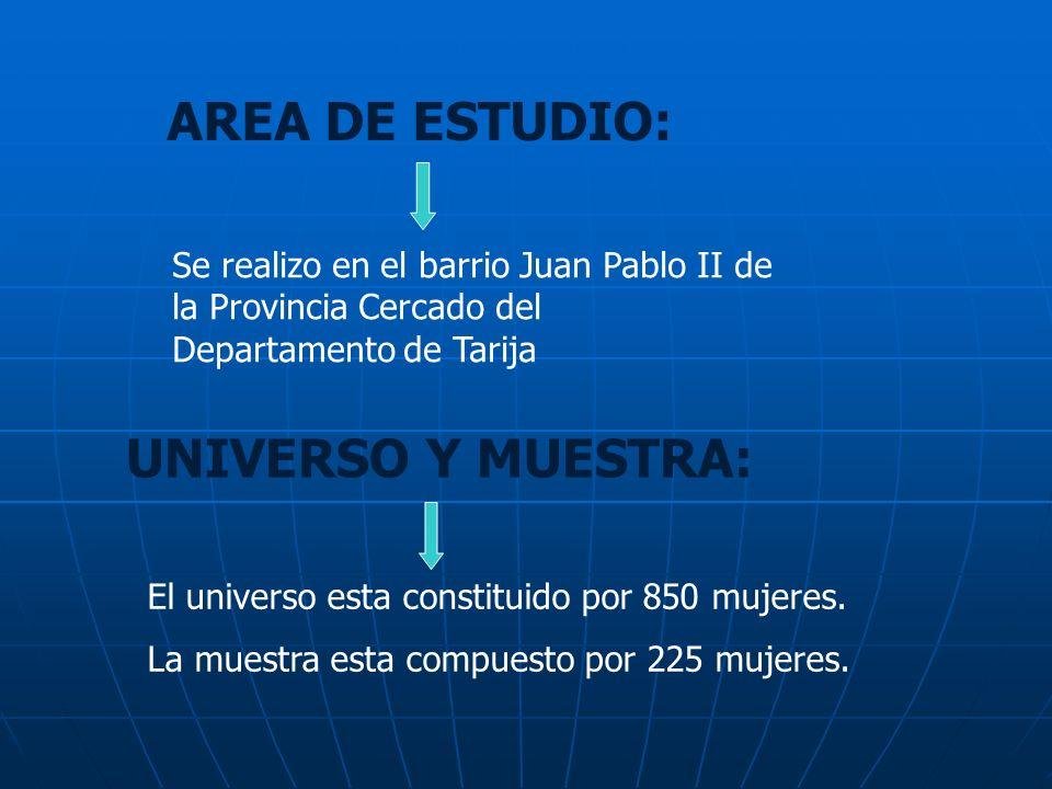 AREA DE ESTUDIO: Se realizo en el barrio Juan Pablo II de la Provincia Cercado del Departamento de Tarija UNIVERSO Y MUESTRA: El universo esta constit