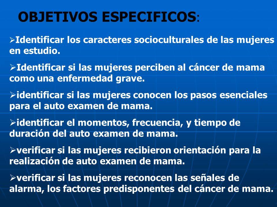 OBJETIVOS ESPECIFICOS : Identificar los caracteres socioculturales de las mujeres en estudio. Identificar si las mujeres perciben al cáncer de mama co