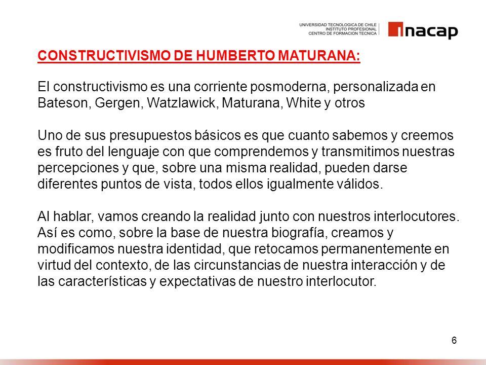 6 CONSTRUCTIVISMO DE HUMBERTO MATURANA: El constructivismo es una corriente posmoderna, personalizada en Bateson, Gergen, Watzlawick, Maturana, White