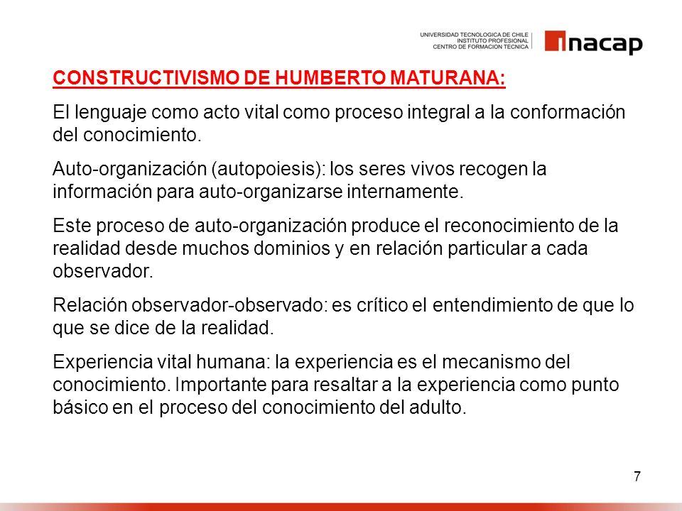 7 CONSTRUCTIVISMO DE HUMBERTO MATURANA: El lenguaje como acto vital como proceso integral a la conformación del conocimiento. Auto-organización (autop