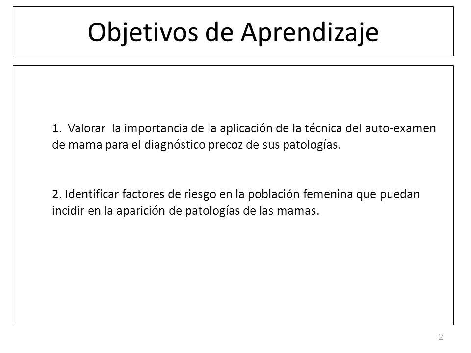 Objetivos de Aprendizaje 1.