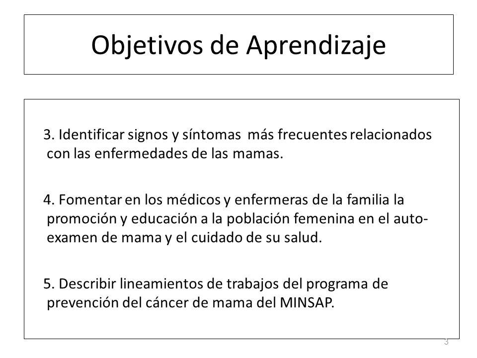 Objetivos de Aprendizaje 3. Identificar signos y síntomas más frecuentes relacionados con las enfermedades de las mamas. 4. Fomentar en los médicos y