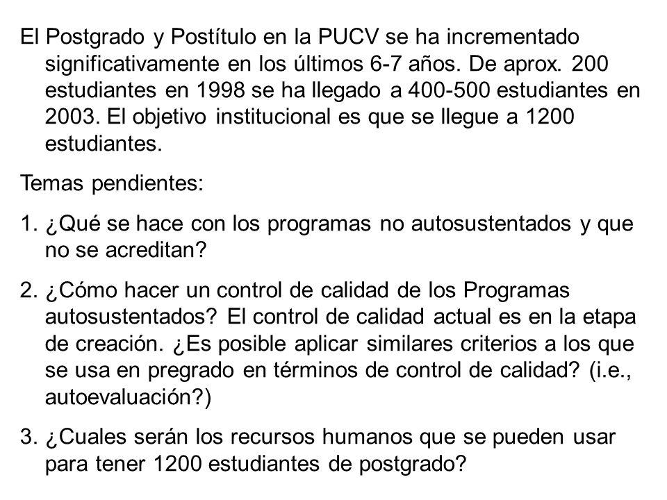 El Postgrado y Postítulo en la PUCV se ha incrementado significativamente en los últimos 6-7 años.