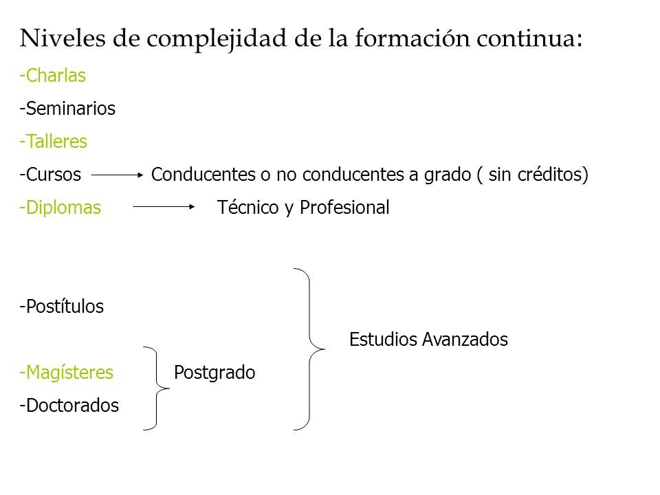 Niveles de complejidad de la formación continua : -Charlas -Seminarios -Talleres -CursosConducentes o no conducentes a grado ( sin créditos) -DiplomasTécnico y Profesional -Postítulos Estudios Avanzados -Magísteres Postgrado -Doctorados