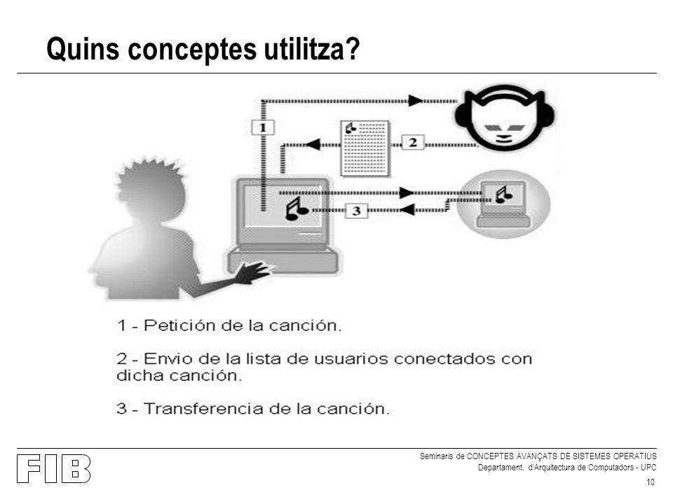 Seminaris de CONCEPTES AVANÇATS DE SISTEMES OPERATIUS Departament. dArquitectura de Computadors - UPC 10 Quins conceptes utilitza?