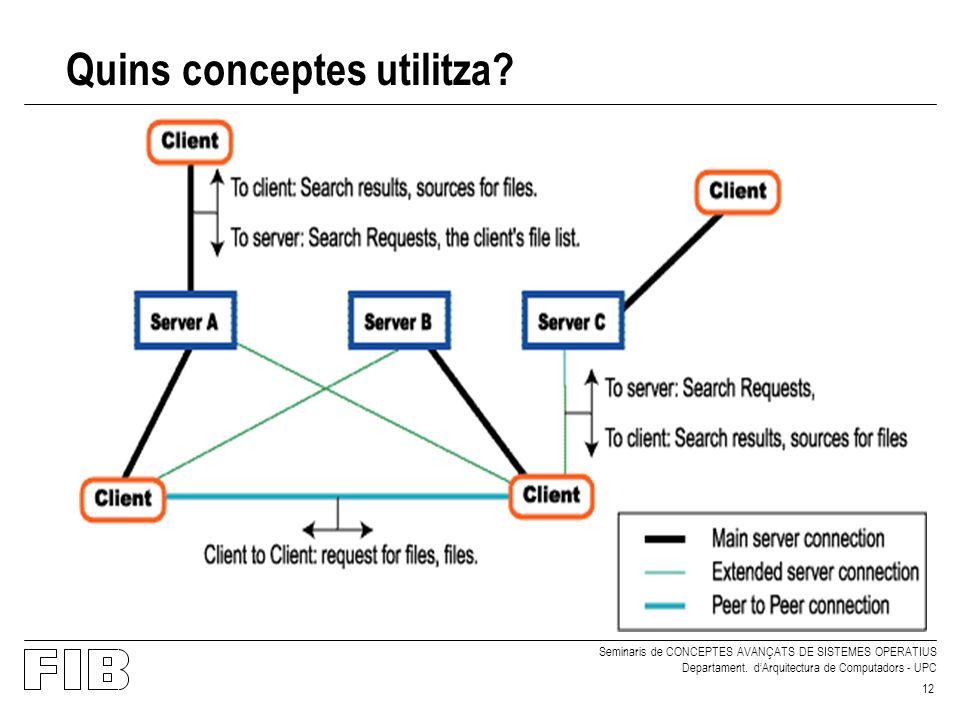 Seminaris de CONCEPTES AVANÇATS DE SISTEMES OPERATIUS Departament. dArquitectura de Computadors - UPC 12 Quins conceptes utilitza?
