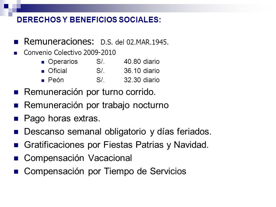 DERECHOS Y BENEFICIOS SOCIALES: Remuneraciones: D.S. del 02.MAR.1945. Convenio Colectivo 2009-2010 OperariosS/. 40.80 diario OficialS/. 36.10 diario P