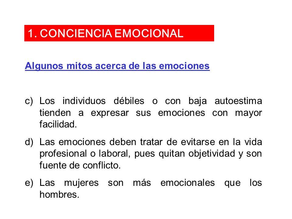 Algunos mitos acerca de las emociones c)Los individuos débiles o con baja autoestima tienden a expresar sus emociones con mayor facilidad. d)Las emoci