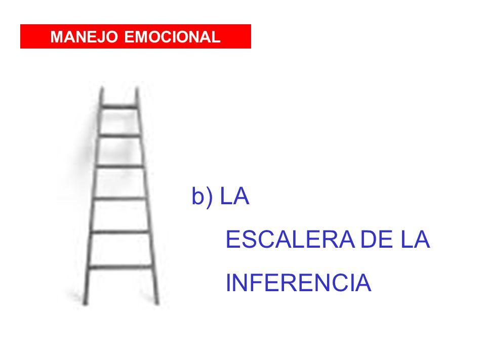 b) LA ESCALERA DE LA INFERENCIA MANEJO EMOCIONAL