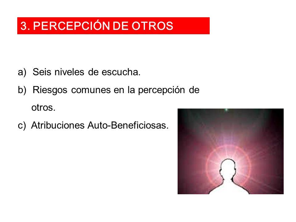 a)Seis niveles de escucha. b)Riesgos comunes en la percepción de otros. c) Atribuciones Auto-Beneficiosas. 3. PERCEPCIÓN DE OTROS