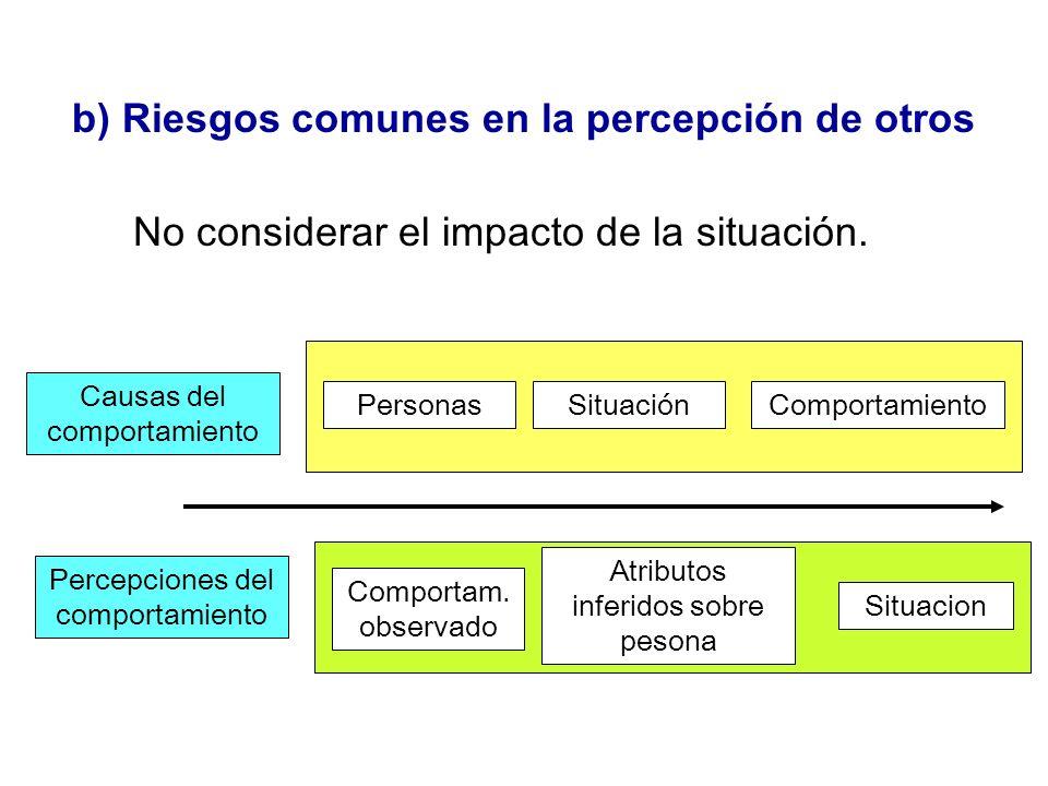 b) Riesgos comunes en la percepción de otros No considerar el impacto de la situación. Causas del comportamiento PersonasSituaciónComportamiento Perce