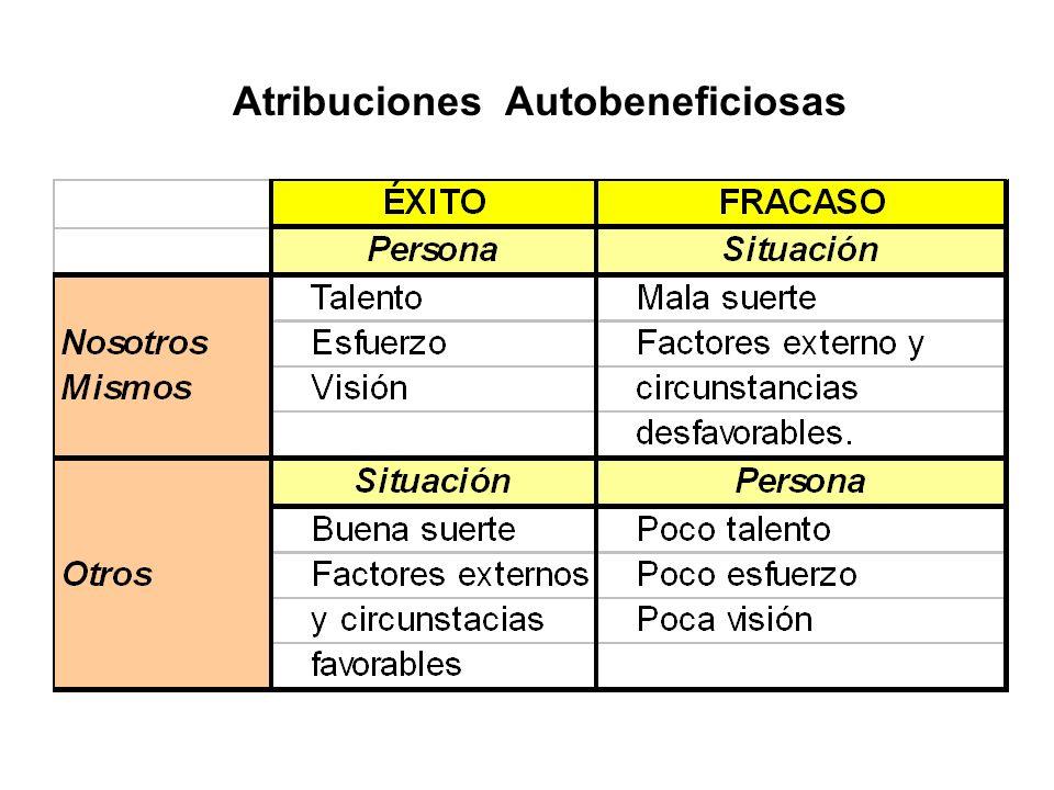 Atribuciones Autobeneficiosas