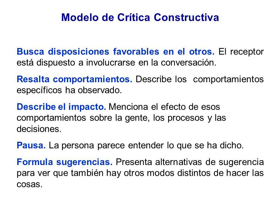 Modelo de Crítica Constructiva Busca disposiciones favorables en el otros. El receptor está dispuesto a involucrarse en la conversación. Resalta compo