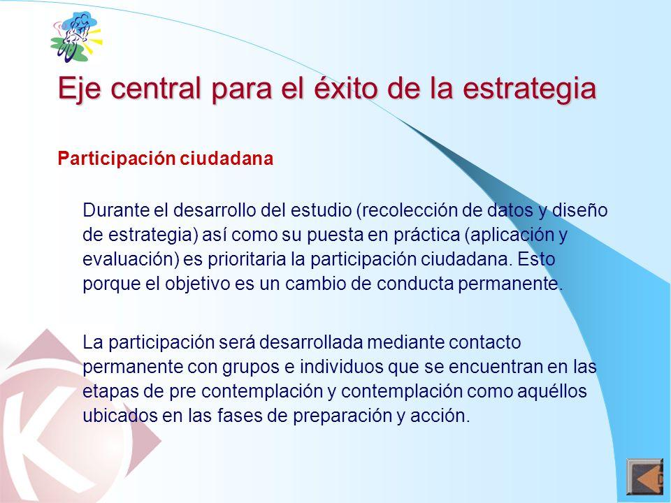 Modalidades de participación Reuniones con grupos de interés (gubernamentales, autoridades del metro, agrupaciones locales, etc) para conocer su experiencia, sugerencias, etc.