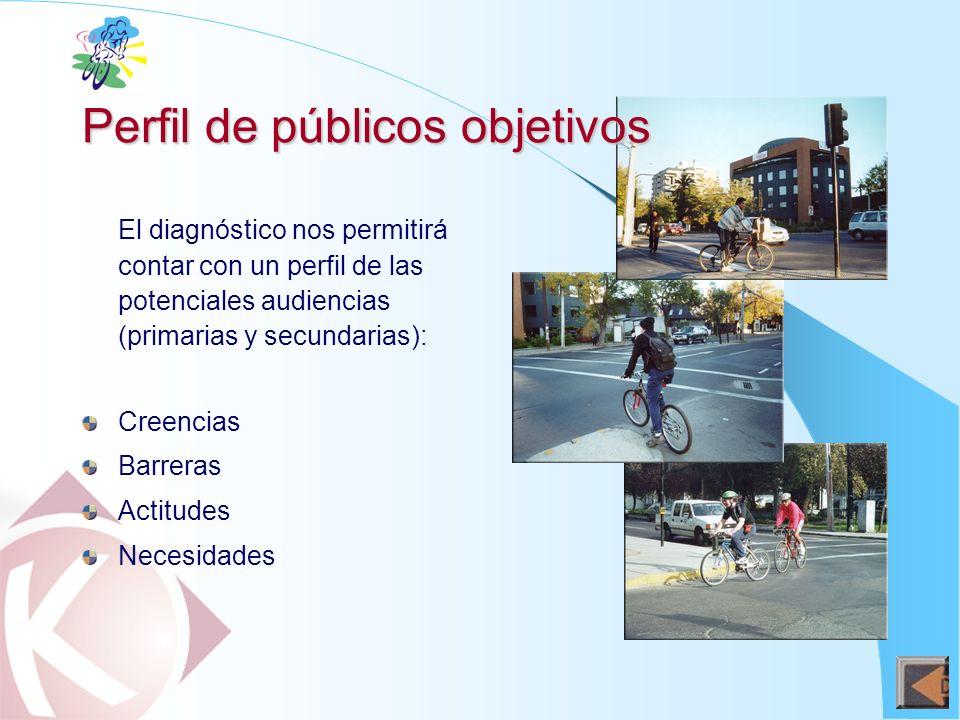 ESTRATEGIA COMUNICACIONAL AUDIENCIAS CAMBIO DE ACTITUD CAMBIO DE CONDUCTA