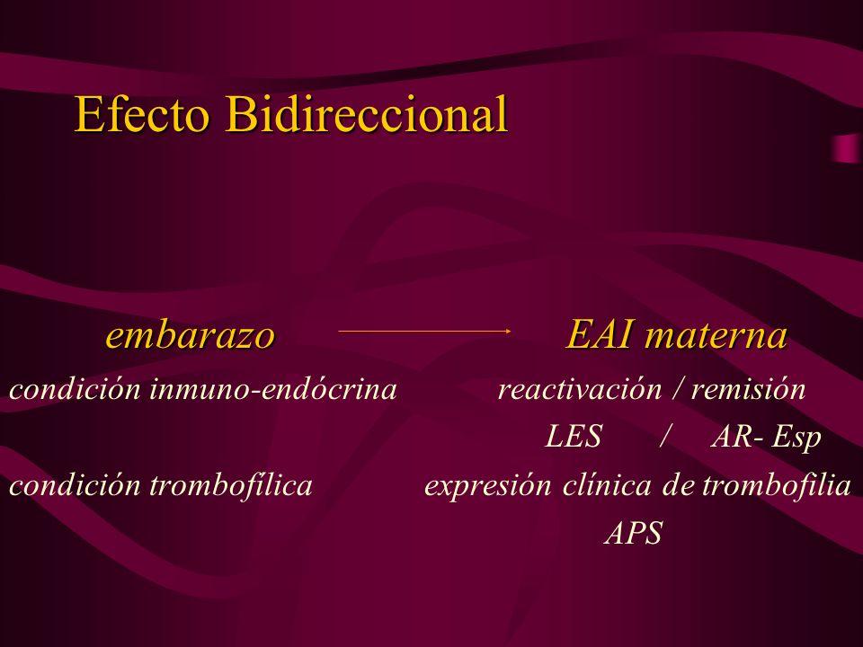 Efecto Bidireccional embarazo EAI materna condición inmuno-endócrina reactivación / remisión LES / AR- Esp condición trombofílica expresión clínica de