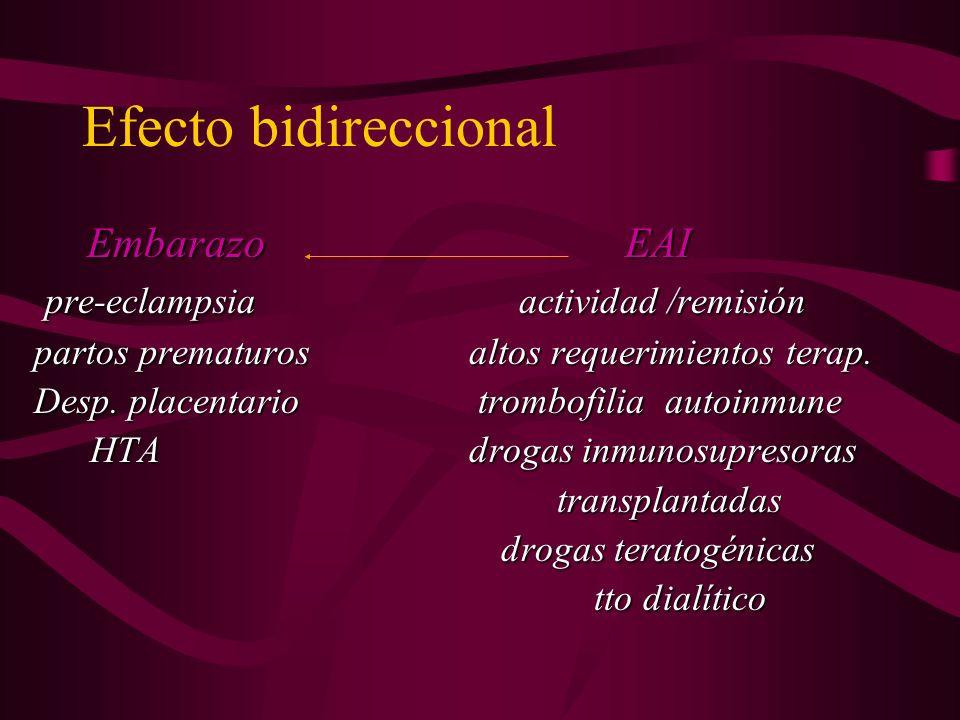 Efecto bidireccional Embarazo EAI Embarazo EAI pre-eclampsia actividad /remisión pre-eclampsia actividad /remisión partos prematuros altos requerimien