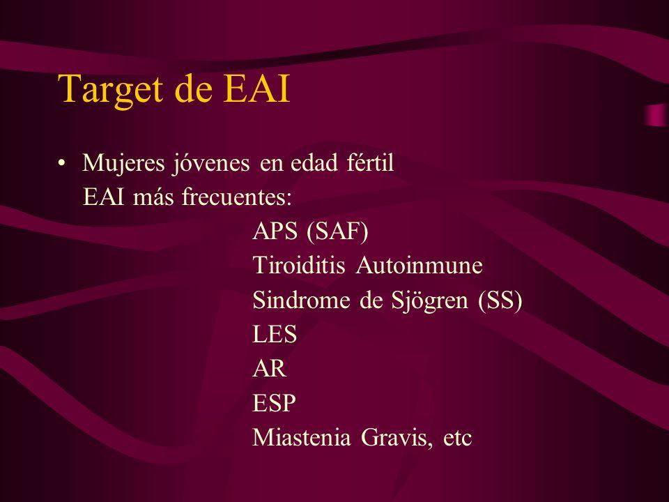 Efecto bidirecional EAI producto órgano - específicas EAI neonatal órgano - específicas EAI neonatal complicaciones peri/neonatales complicaciones peri/neonatales no - órgano específicas prematuridad no - órgano específicas prematuridad trombofílicas abortos tempranos trombofílicas abortos tempranos pérdidas fetales pérdidas fetales RCIU RCIU