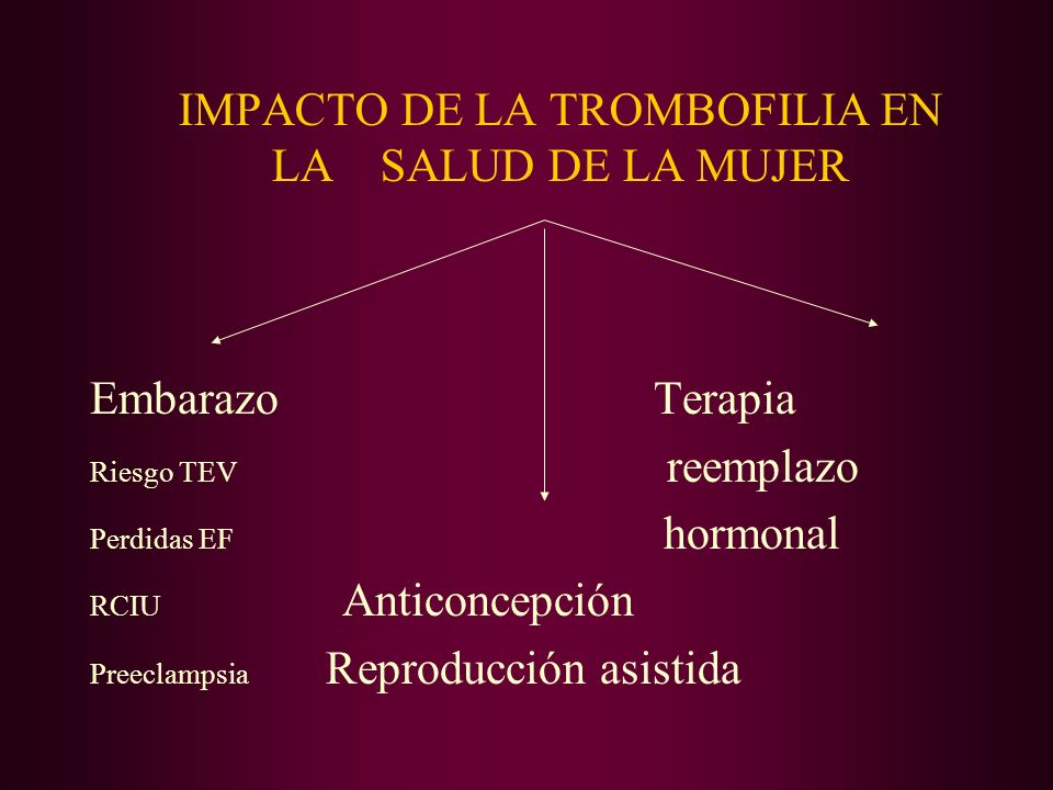 IMPACTO DE LA TROMBOFILIA EN LA SALUD DE LA MUJER Embarazo Terapia Riesgo TEV reemplazo Perdidas EF hormonal RCIU Anticoncepción Preeclampsia Reproduc