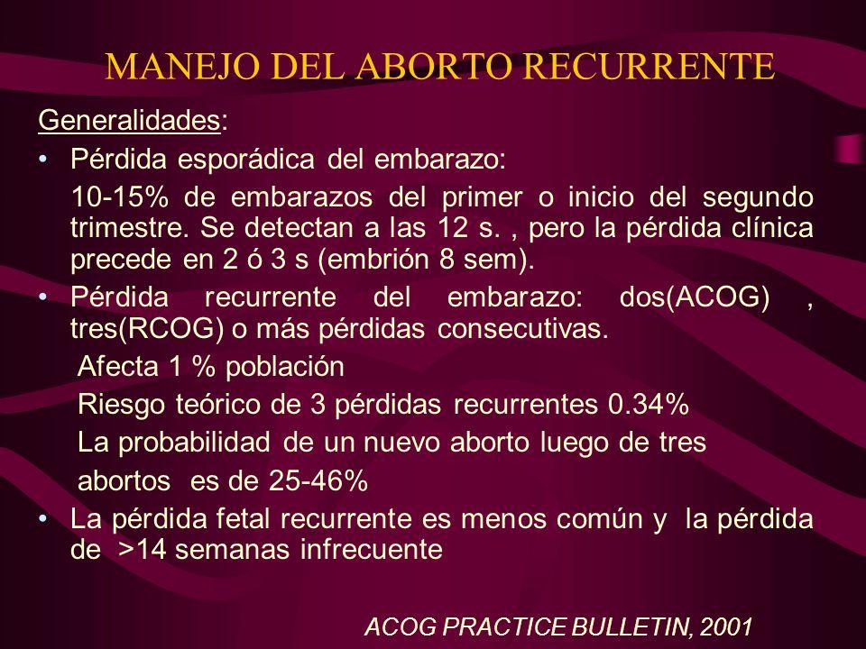 MANEJO DEL ABORTO RECURRENTE Generalidades: Pérdida esporádica del embarazo: 10-15% de embarazos del primer o inicio del segundo trimestre. Se detecta