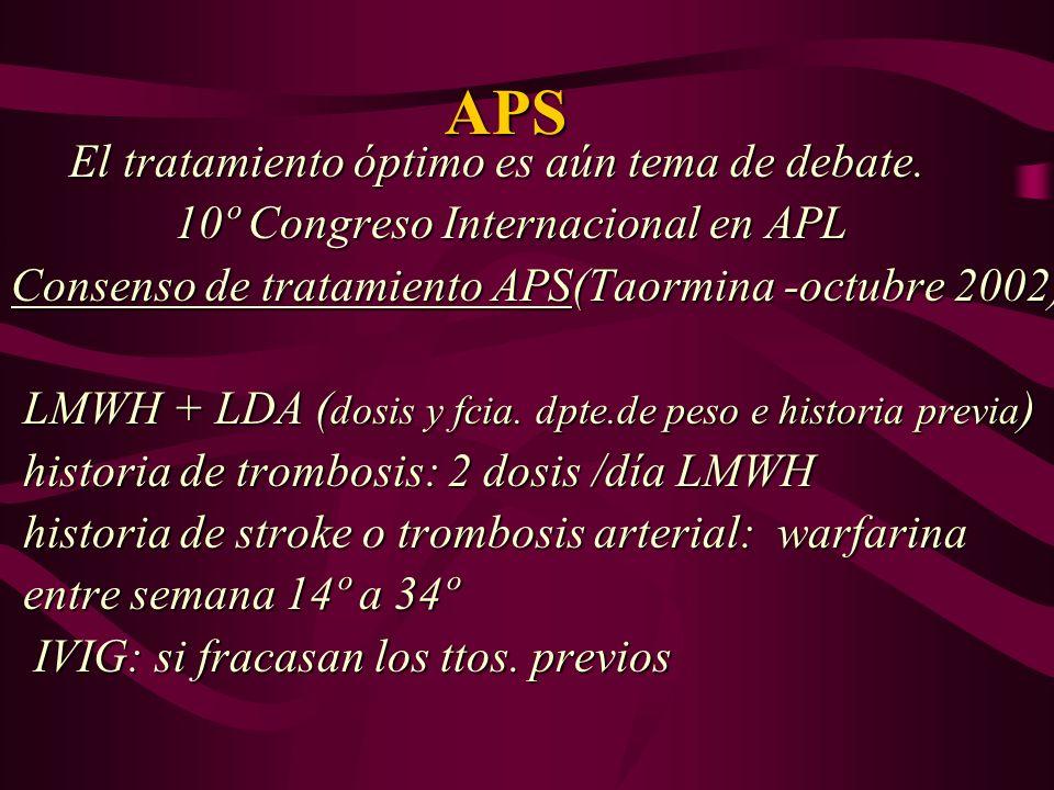 APS APS El tratamiento óptimo es aún tema de debate. 10º Congreso Internacional en APL 10º Congreso Internacional en APL Consenso de tratamiento APS(T