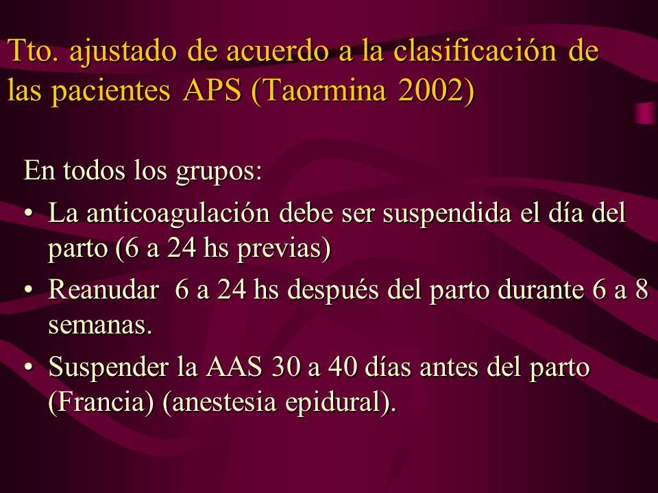 Tto. ajustado de acuerdo a la clasificación de las pacientes APS (Taormina 2002) En todos los grupos: La anticoagulación debe ser suspendida el día de