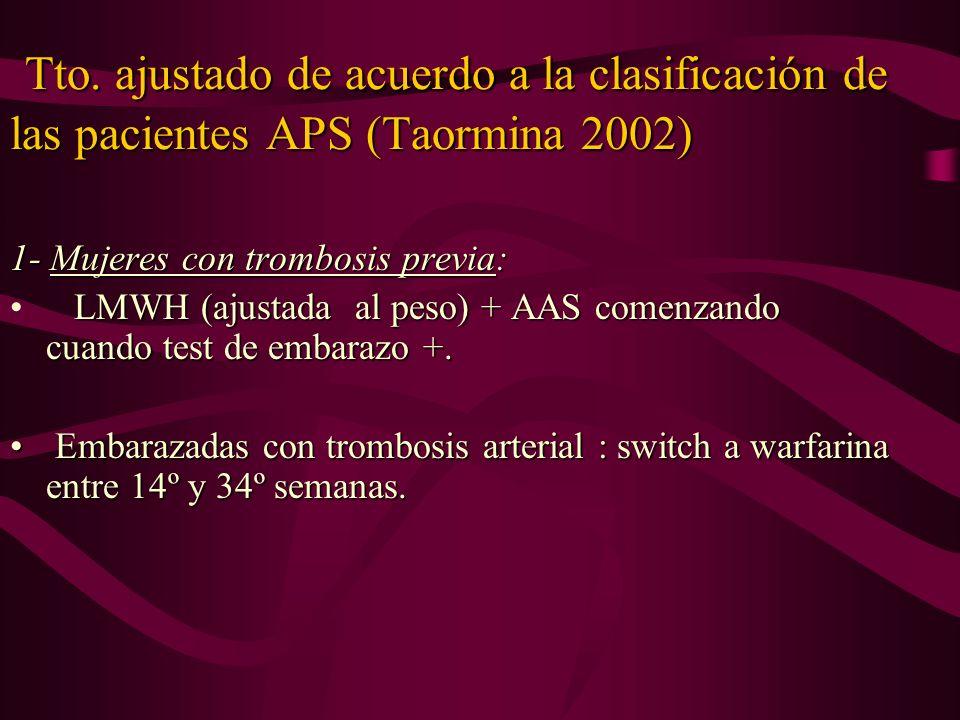 Tto. ajustado de acuerdo a la clasificación de las pacientes APS (Taormina 2002) Tto. ajustado de acuerdo a la clasificación de las pacientes APS (Tao