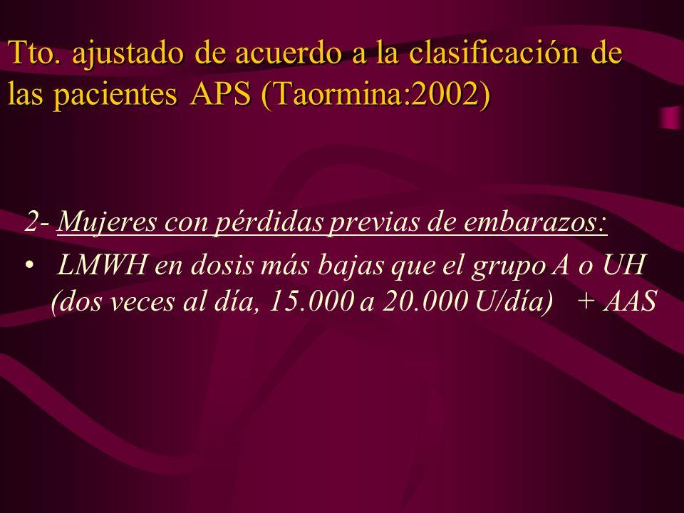 Tto. ajustado de acuerdo a la clasificación de las pacientes APS (Taormina:2002) 2- Mujeres con pérdidas previas de embarazos: LMWH en dosis más bajas