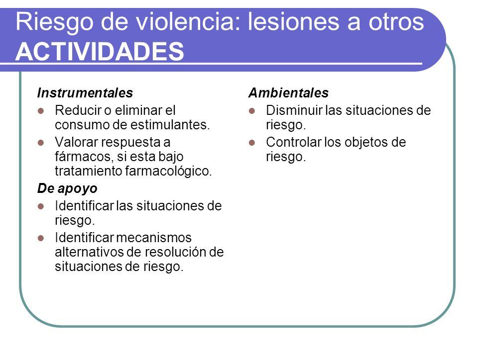 Riesgo de violencia: lesiones a otros ACTIVIDADES Instrumentales Reducir o eliminar el consumo de estimulantes. Valorar respuesta a fármacos, si esta