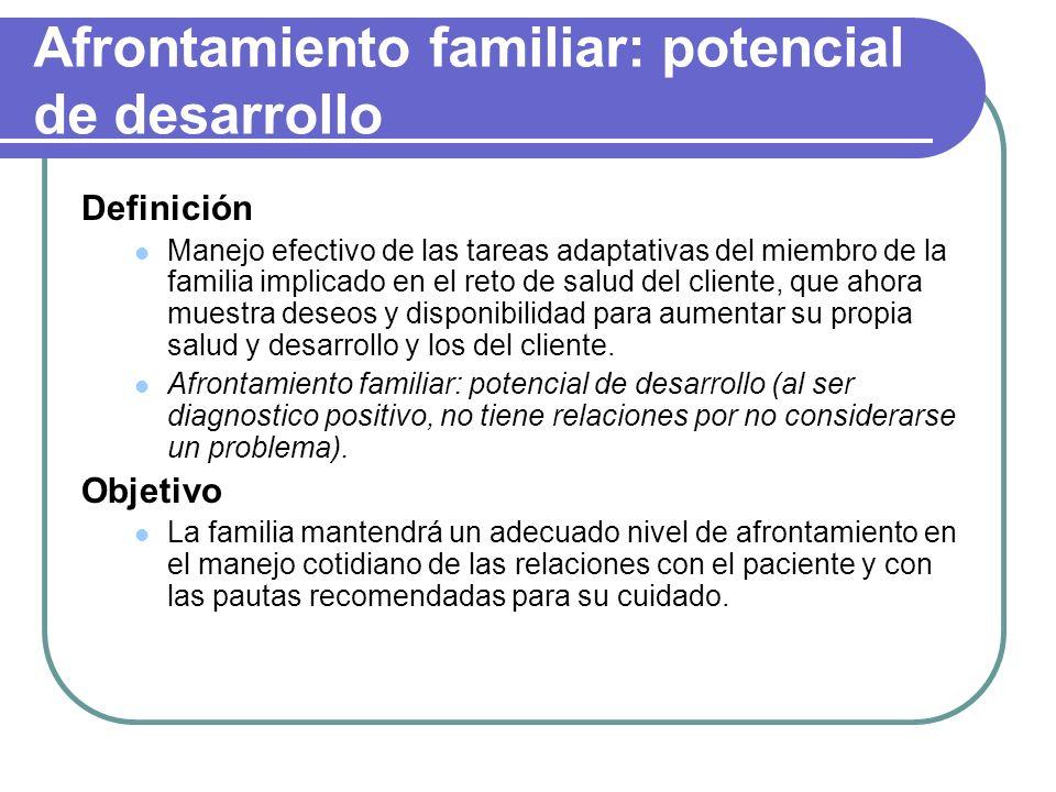 Afrontamiento familiar: potencial de desarrollo Definición Manejo efectivo de las tareas adaptativas del miembro de la familia implicado en el reto de