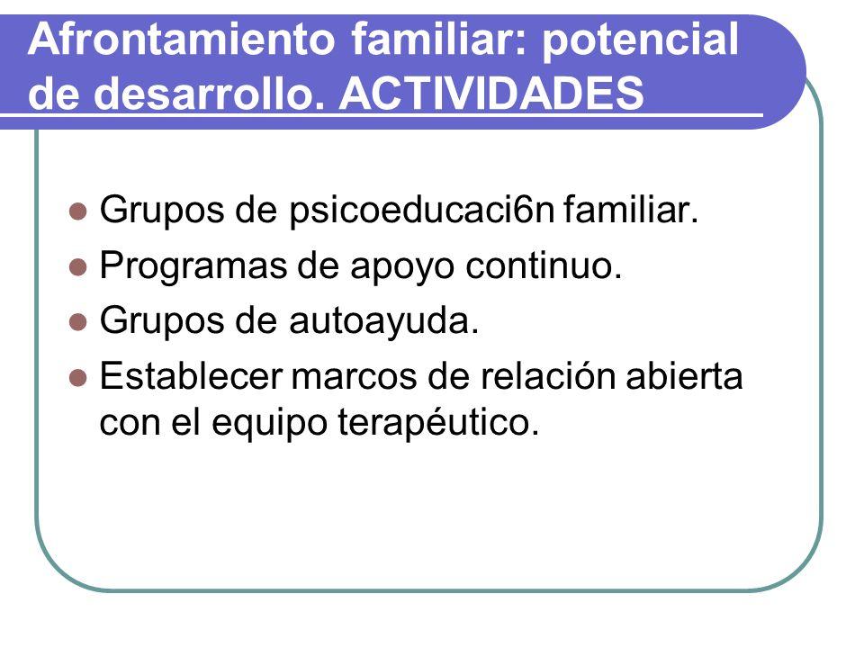 Afrontamiento familiar: potencial de desarrollo. ACTIVIDADES Grupos de psicoeducaci6n familiar. Programas de apoyo continuo. Grupos de autoayuda. Esta