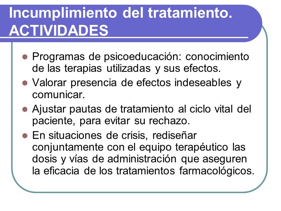 Incumplimiento del tratamiento. ACTIVIDADES Programas de psicoeducación: conocimiento de las terapias utilizadas y sus efectos. Valorar presencia de e