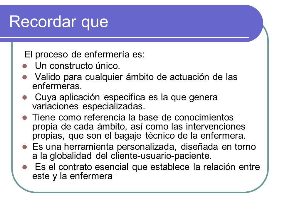 Recordar que El proceso de enfermería es: Un constructo único. Valido para cualquier ámbito de actuación de las enfermeras. Cuya aplicación especifica