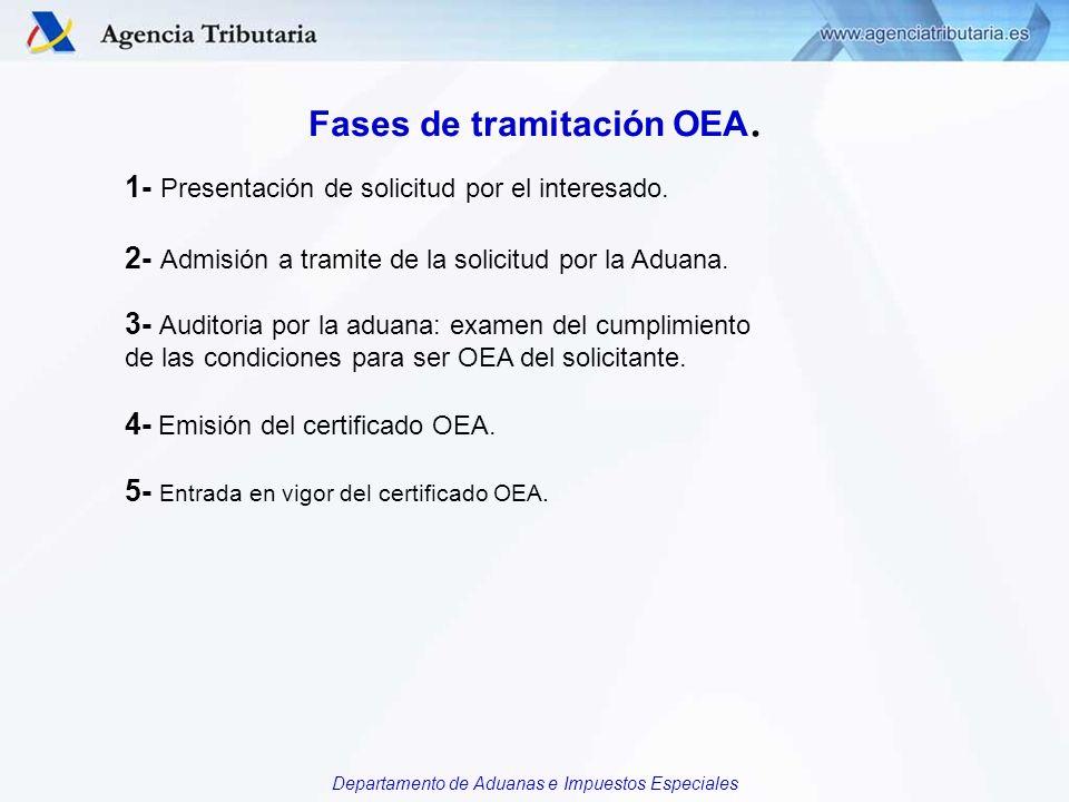 Departamento de Aduanas e Impuestos Especiales Fases de tramitación OEA. 1- Presentación de solicitud por el interesado. 2- Admisión a tramite de la s