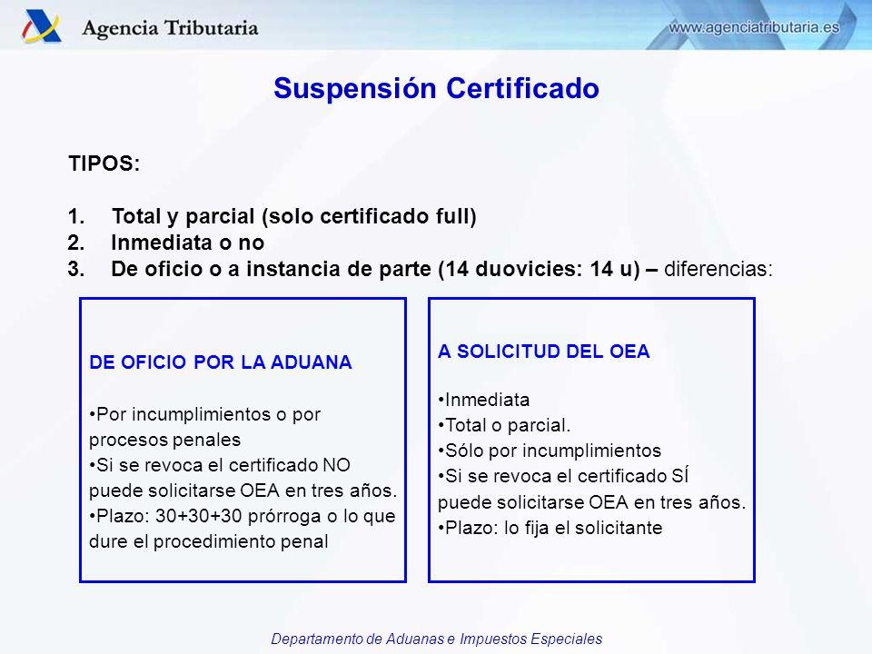 Departamento de Aduanas e Impuestos Especiales Suspensión Certificado TIPOS: 1.Total y parcial (solo certificado full) 2.Inmediata o no 3.De oficio o