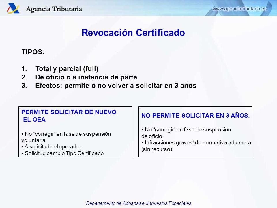 Departamento de Aduanas e Impuestos Especiales Revocación Certificado TIPOS: 1.Total y parcial (full) 2.De oficio o a instancia de parte 3.Efectos: pe