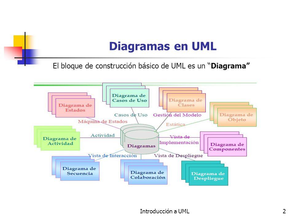 Introducción a UML13 Diagrama de Casos de Uso: Sistema de Alquiler de Vehículos