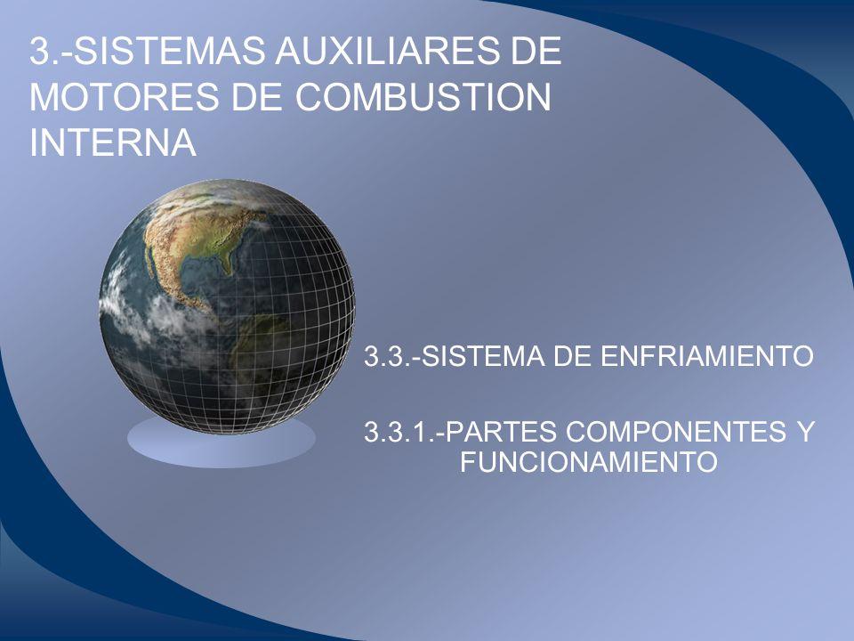 3.-SISTEMAS AUXILIARES DE MOTORES DE COMBUSTION INTERNA 3.3.-SISTEMA DE ENFRIAMIENTO 3.3.1.-PARTES COMPONENTES Y FUNCIONAMIENTO