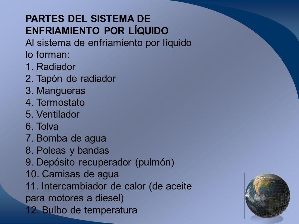 PARTES DEL SISTEMA DE ENFRIAMIENTO POR LÍQUIDO Al sistema de enfriamiento por líquido lo forman: 1. Radiador 2. Tapón de radiador 3. Mangueras 4. Term