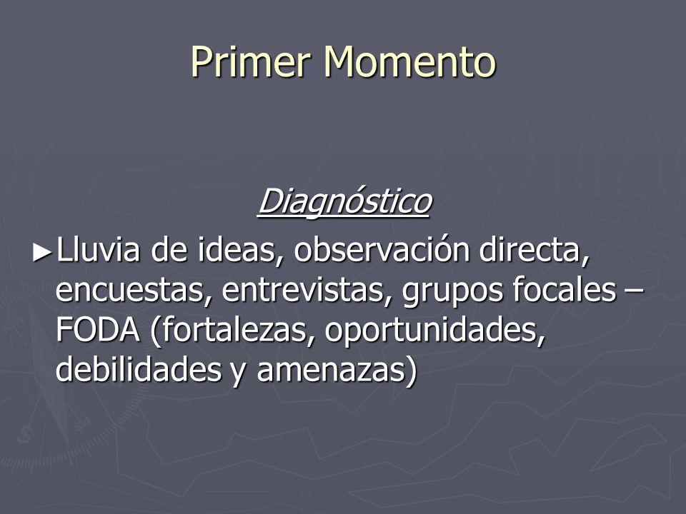 Primer Momento Diagnóstico Lluvia de ideas, observación directa, encuestas, entrevistas, grupos focales – FODA (fortalezas, oportunidades, debilidades