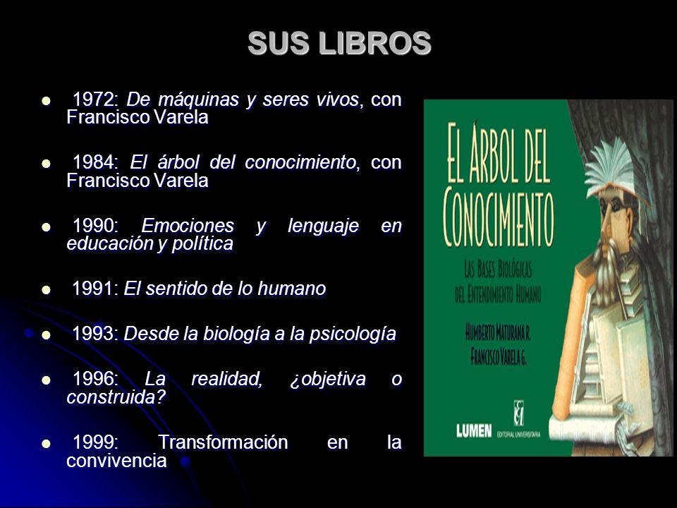 SUS LIBROS 1972: De máquinas y seres vivos, con Francisco Varela 1972: De máquinas y seres vivos, con Francisco Varela 1984: El árbol del conocimiento