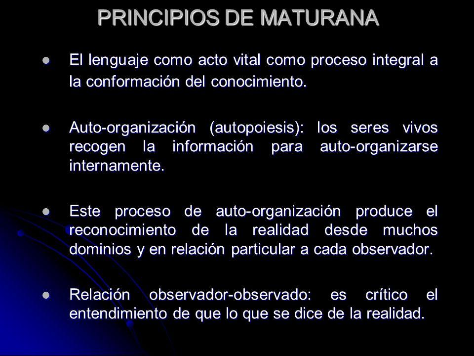 PRINCIPIOS DE MATURANA El lenguaje como acto vital como proceso integral a la conformación del conocimiento. El lenguaje como acto vital como proceso