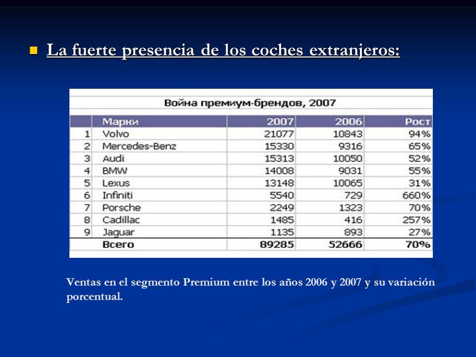 La fuerte presencia de los coches extranjeros: La fuerte presencia de los coches extranjeros: Ventas en el segmento Premium entre los años 2006 y 2007